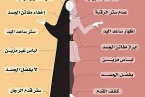 كيف يكون حجاب النساء في الأسلام