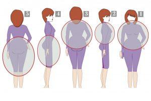 خطوات لزيادة مستوي حرق دهون الجسم