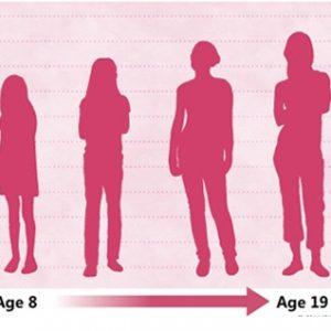 أهم التغيرات الجسدية في مرحلة المراهقة عند الإناث والذكور