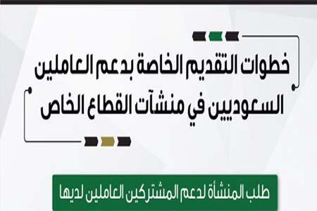 تقديم طلبات دعم العاملين السعوديين في منشآت القطاع الخاص.